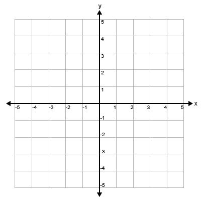 Coordinate Plane - 5x5 -  Blank