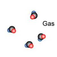 Particle State - Gas