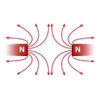 Magnetic Lines - Like Poles