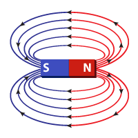 Magnetic Lines Of Forces