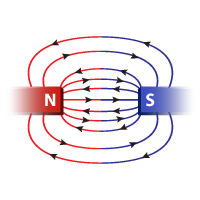 Magnetic Lines - Unlike Poles