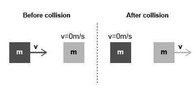 Collision #1