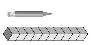 Indirect Measurement #2