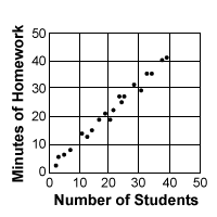 Scatter Plot 1