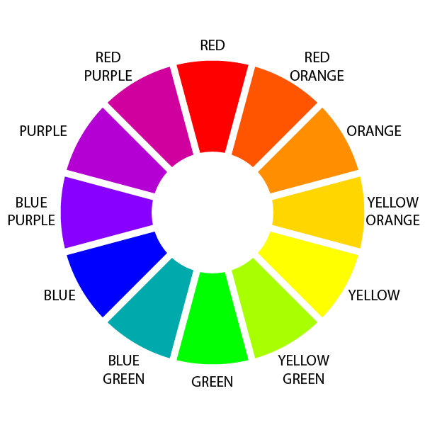 Color Wheel - With Text Labels