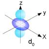 Single-Electron Orbitals - D₀