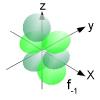 Single-Electron Orbitals - F₋₁