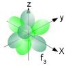 Single-Electron Orbitals - F₃