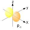 Single-Electron Orbitals - P₋₁