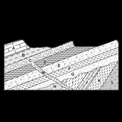 Geologic Cross Section 2