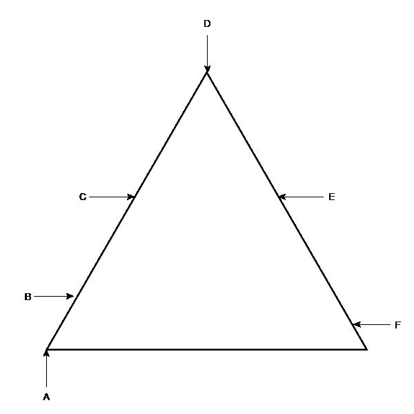 Freytag Pyramid A