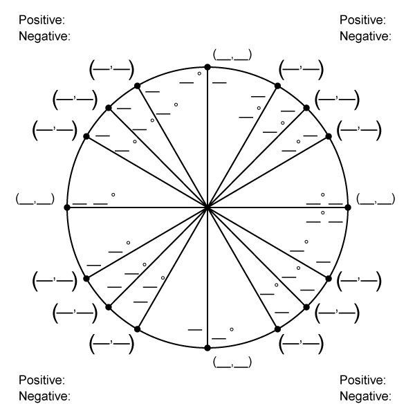 Unit Circle Fill-In