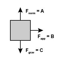 Free Body Diagrams 4