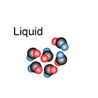 Particle State - Liquid