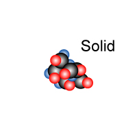 Particle State - Solid