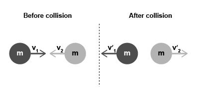 Collision #2