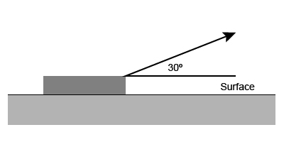 Force Work at 30 Degrees Diagram